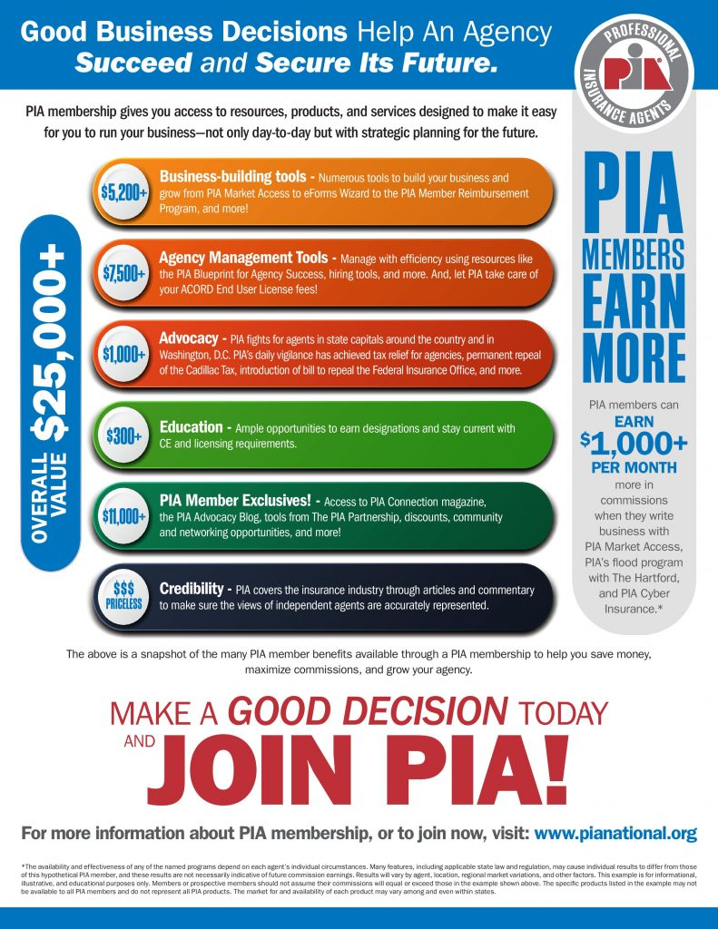 PIA Membership ROI Overview 2021-page-001